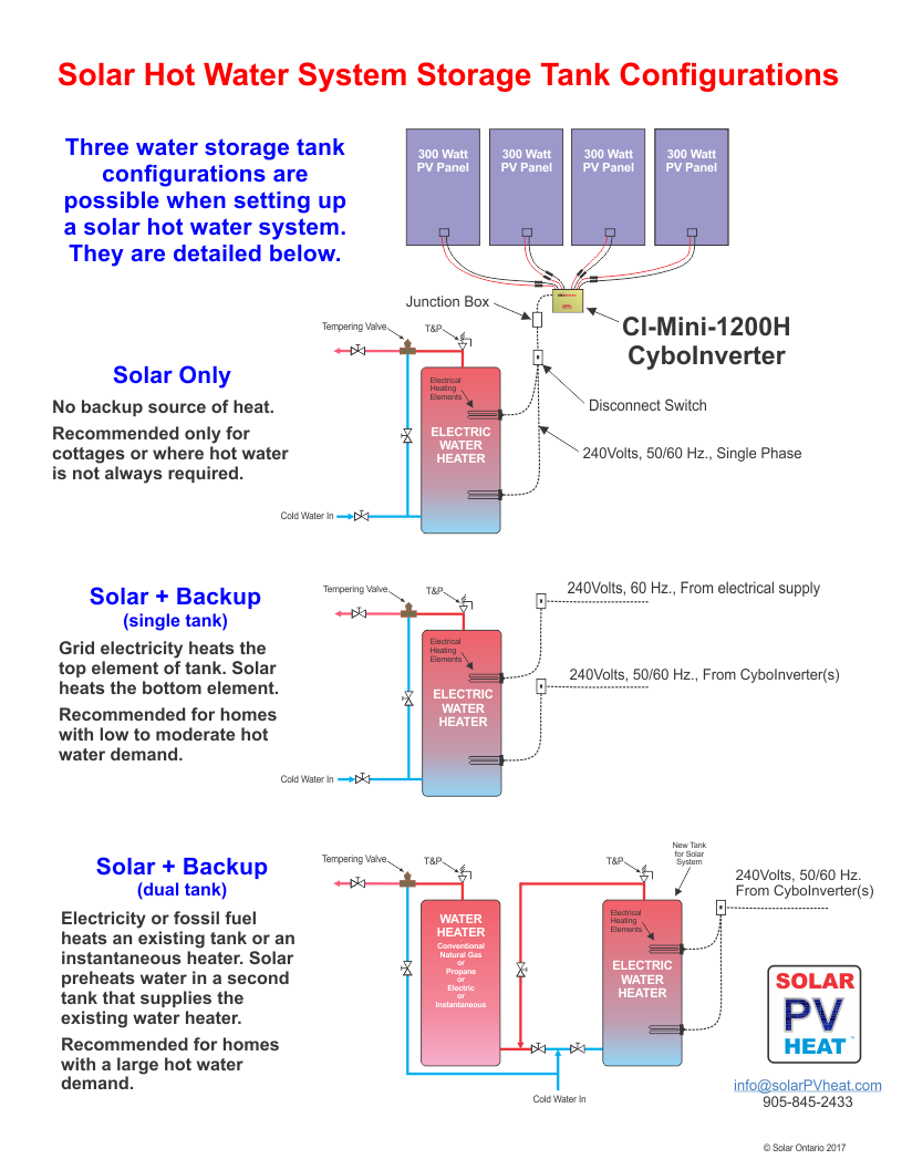 three solar water heater tank configurations
