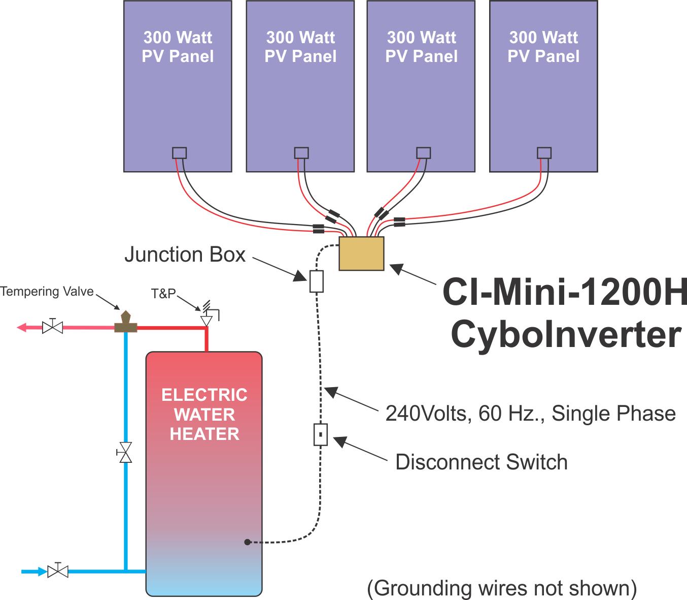 - Solar Water Heating
